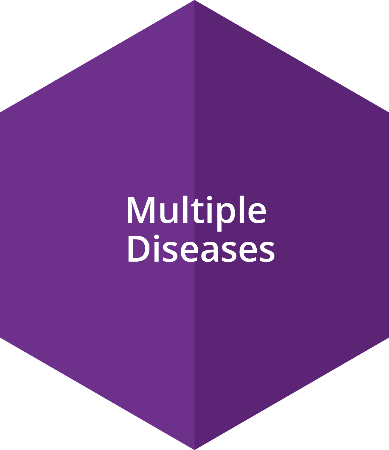 Multiple Diseases