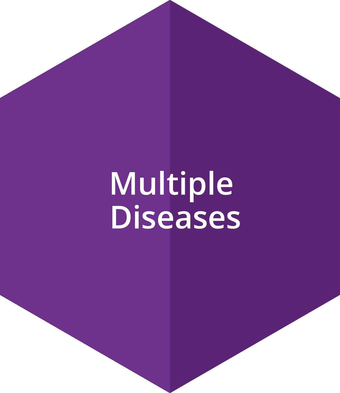 Multiple Diseases