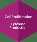 CytokineStorm_Hex3