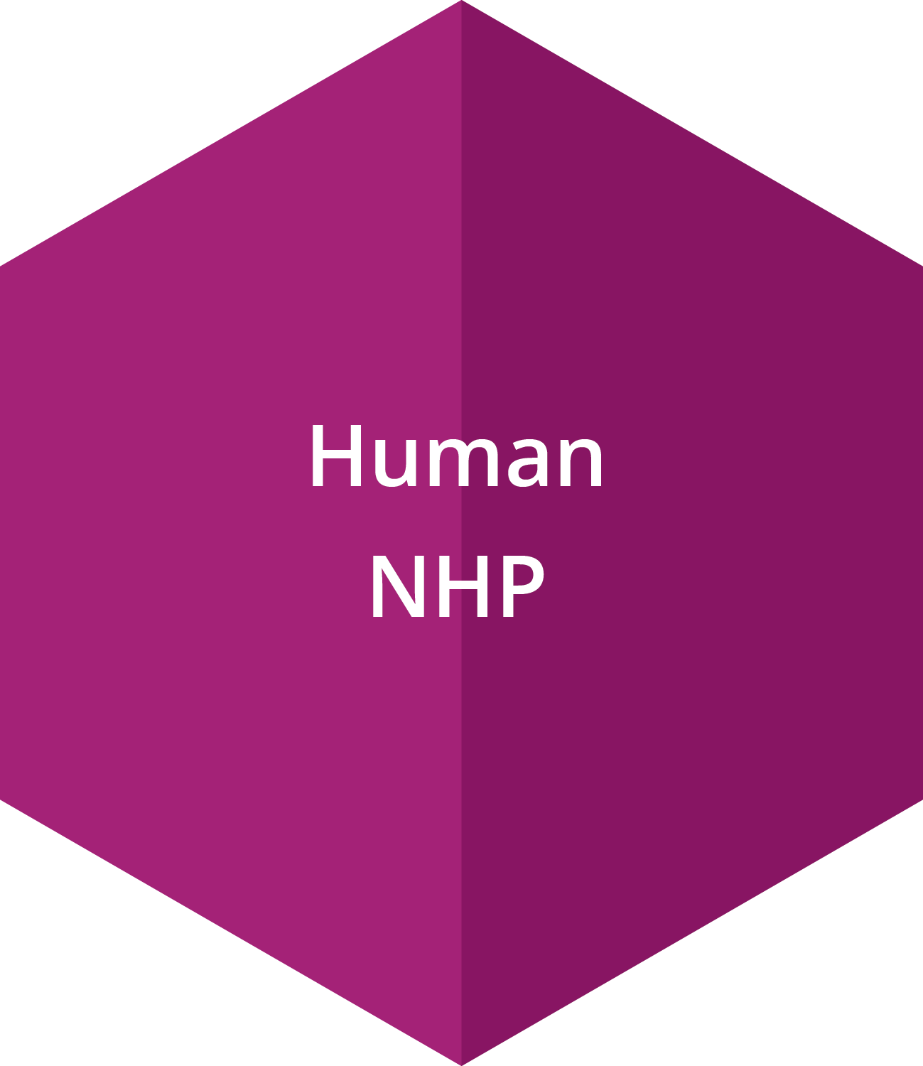 Human, and non-human primate samples