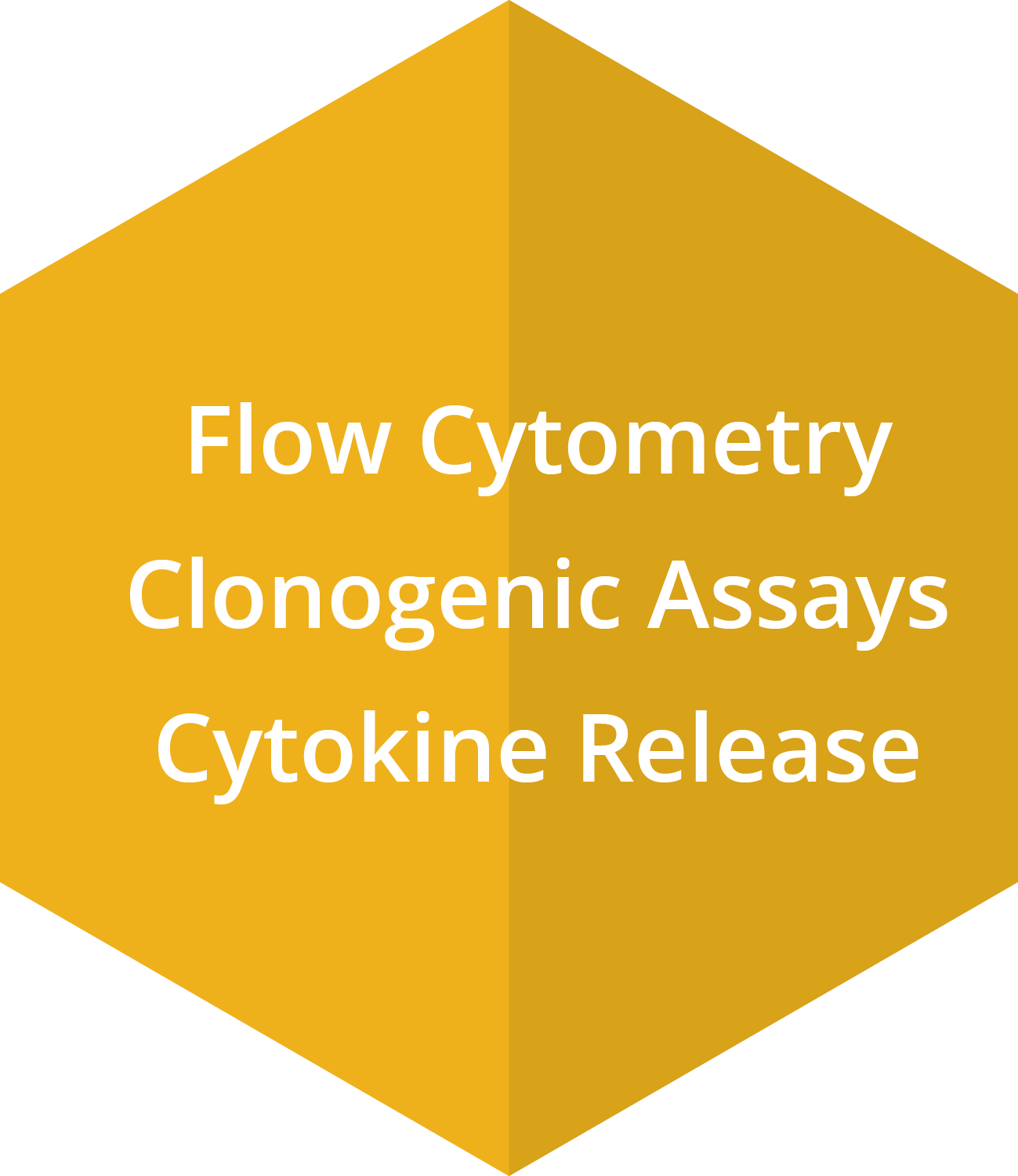Flow Cytometry, Clonogenic Assays, Cytokine Release