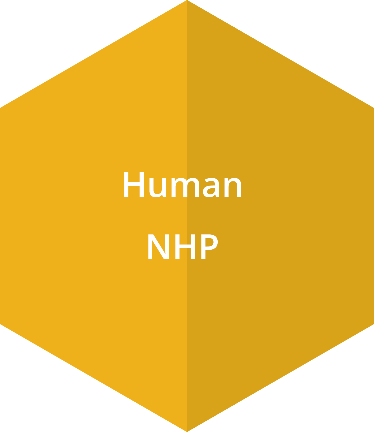 Human and non-human primate samples