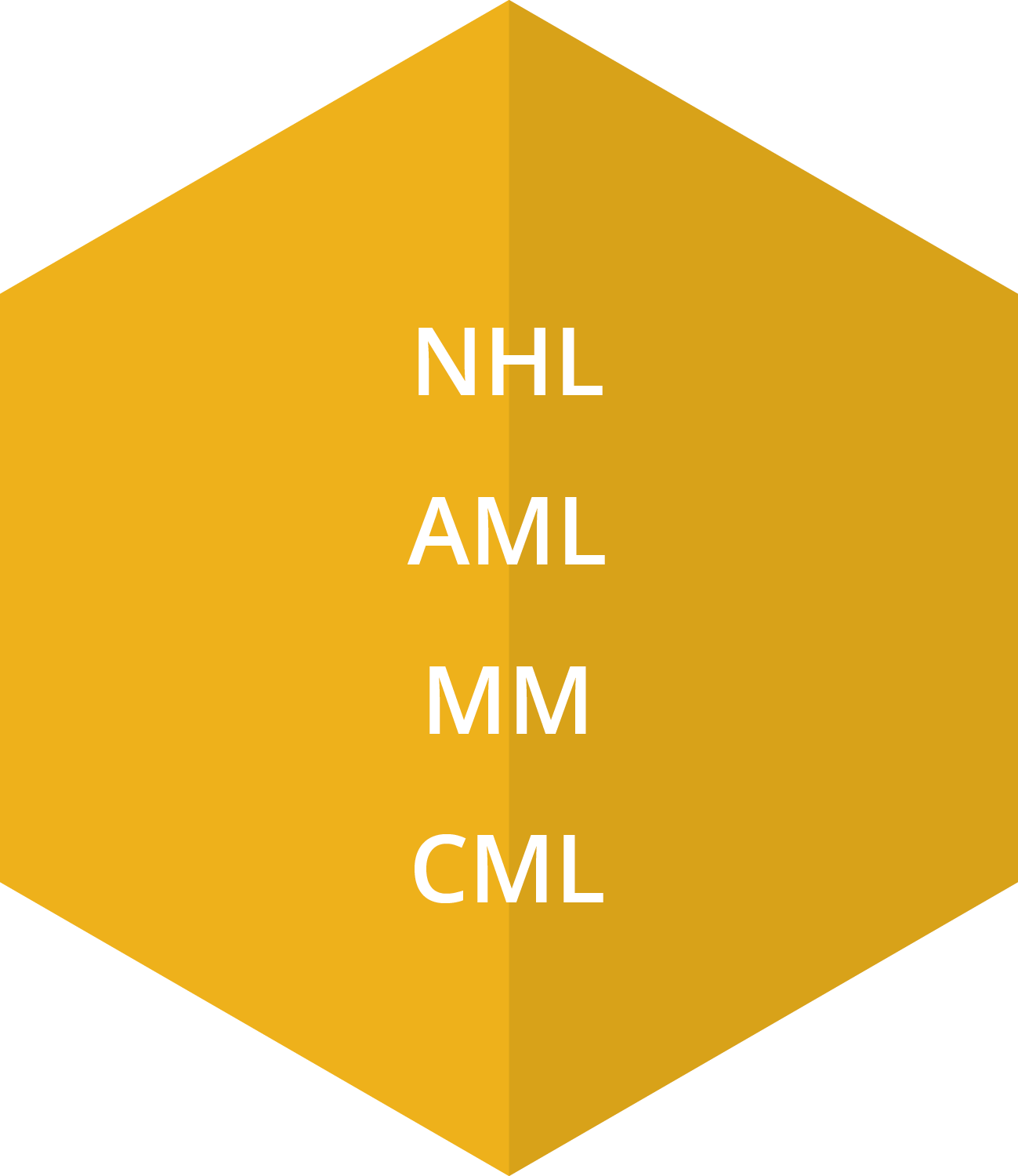 NHL, AML, MM, CML