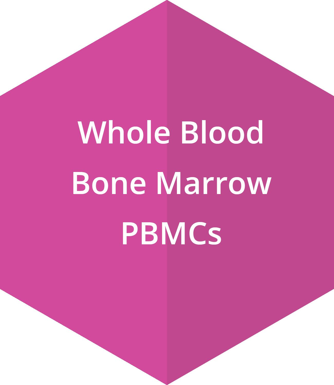 Whole Blood, Bone Marrow, PBMCs