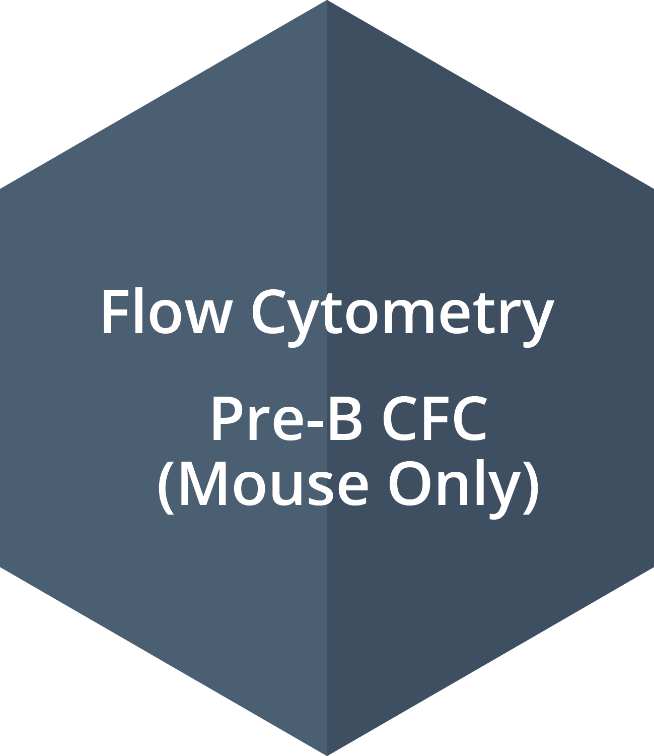 Flow Cytometry, Pre-B CFC (Mouse Only)