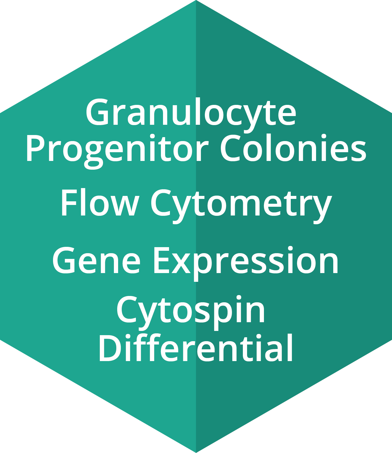 Granulocyte Progenitor Colonies, Flow Cytometry, Gene Expression, Cytospin Differential