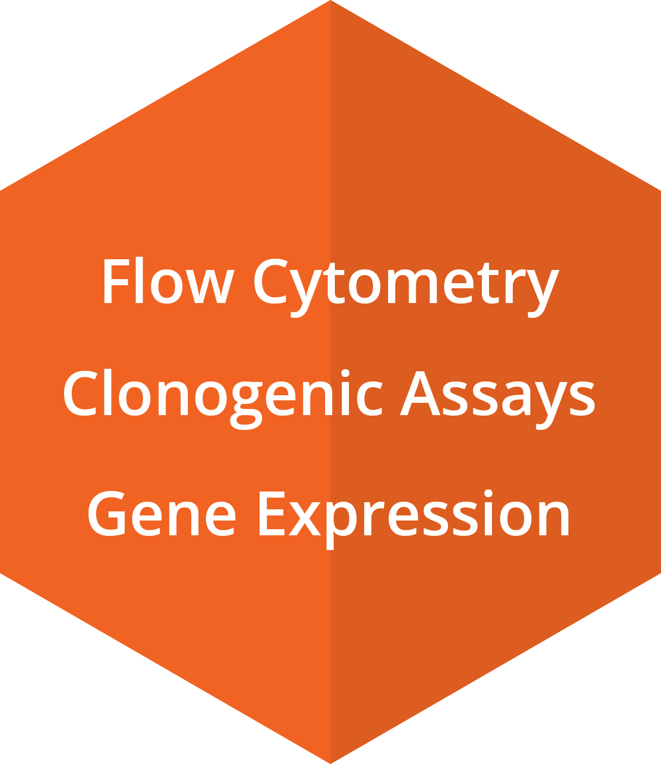 Flow Cytometry, Clonogenic Assays, Gene Expression